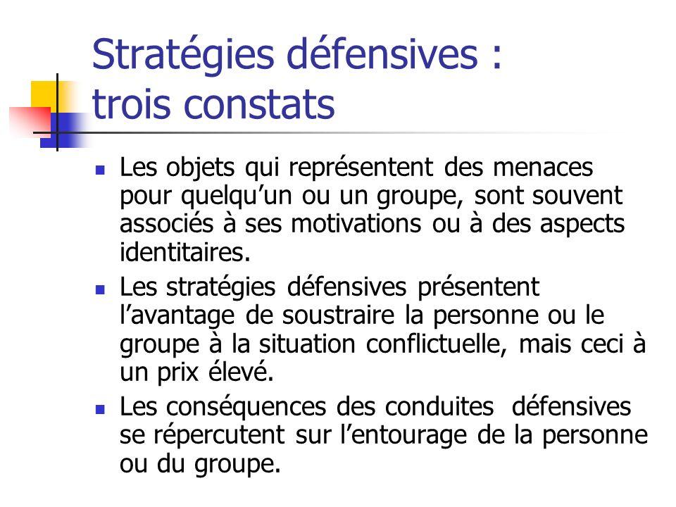Stratégies défensives : trois constats Les objets qui représentent des menaces pour quelquun ou un groupe, sont souvent associés à ses motivations ou à des aspects identitaires.