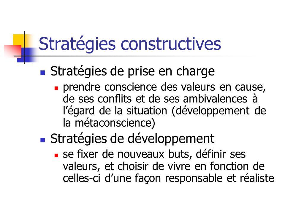 Stratégies constructives Stratégies de prise en charge prendre conscience des valeurs en cause, de ses conflits et de ses ambivalences à légard de la situation (développement de la métaconscience) Stratégies de développement se fixer de nouveaux buts, définir ses valeurs, et choisir de vivre en fonction de celles-ci dune façon responsable et réaliste