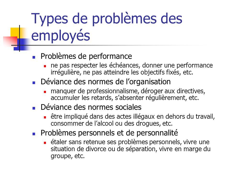Types de problèmes des employés Problèmes de performance ne pas respecter les échéances, donner une performance irrégulière, ne pas atteindre les objectifs fixés, etc.