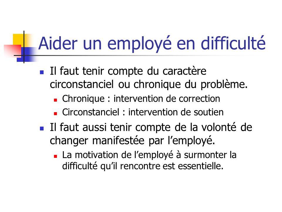 Aider un employé en difficulté Il faut tenir compte du caractère circonstanciel ou chronique du problème. Chronique : intervention de correction Circo