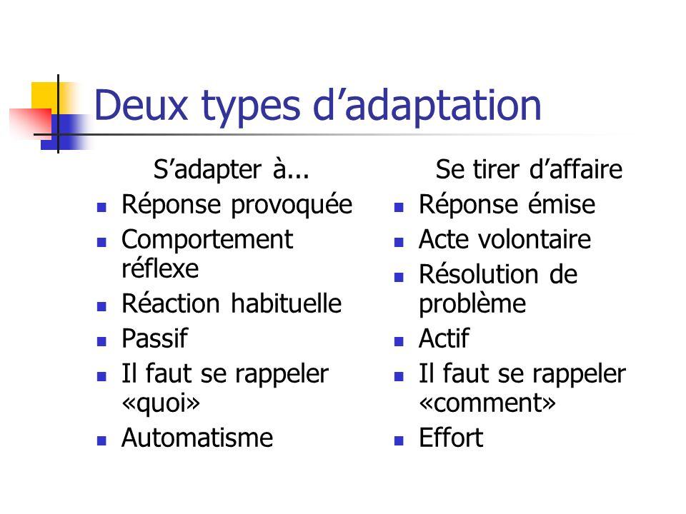 Deux types dadaptation Sadapter à... Réponse provoquée Comportement réflexe Réaction habituelle Passif Il faut se rappeler «quoi» Automatisme Se tirer