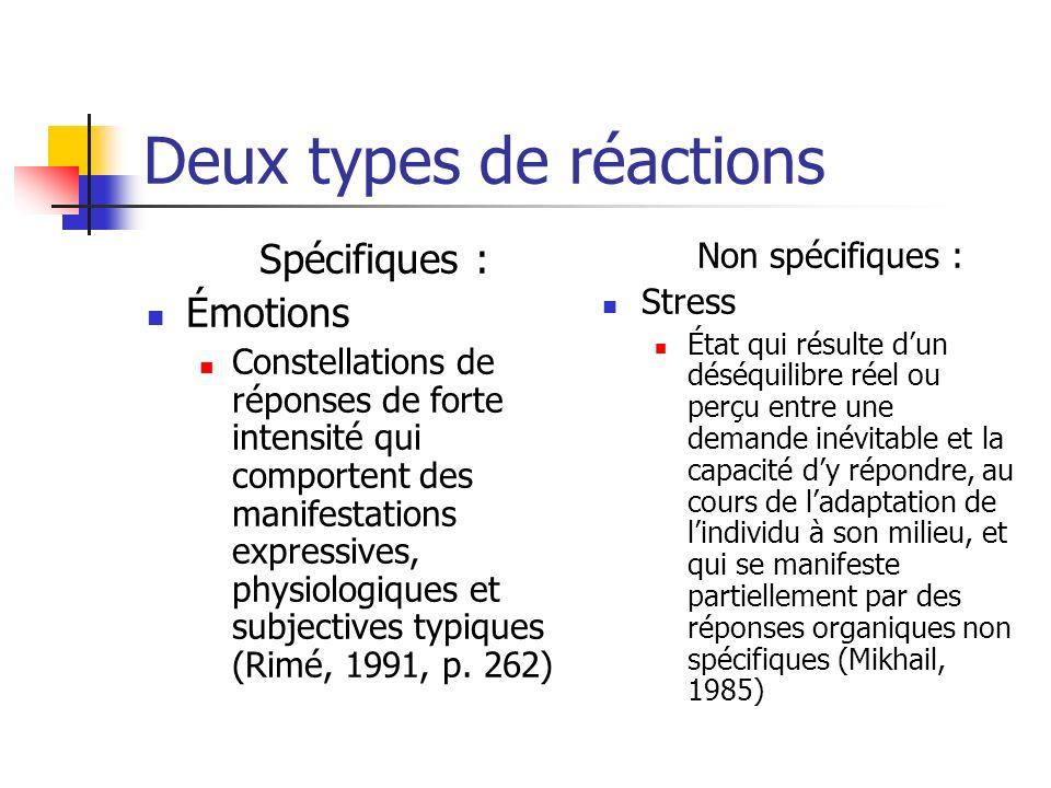Deux types de réactions Spécifiques : Émotions Constellations de réponses de forte intensité qui comportent des manifestations expressives, physiologiques et subjectives typiques (Rimé, 1991, p.