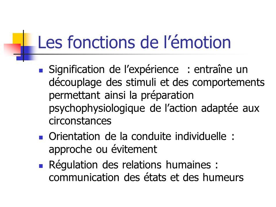 Les fonctions de lémotion Signification de lexpérience : entraîne un découplage des stimuli et des comportements permettant ainsi la préparation psychophysiologique de laction adaptée aux circonstances Orientation de la conduite individuelle : approche ou évitement Régulation des relations humaines : communication des états et des humeurs