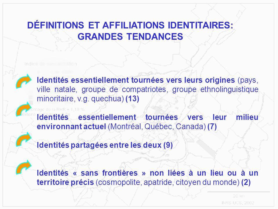 Identités essentiellement tournées vers leurs origines (pays, ville natale, groupe de compatriotes, groupe ethnolinguistique minoritaire, v.g. quechua