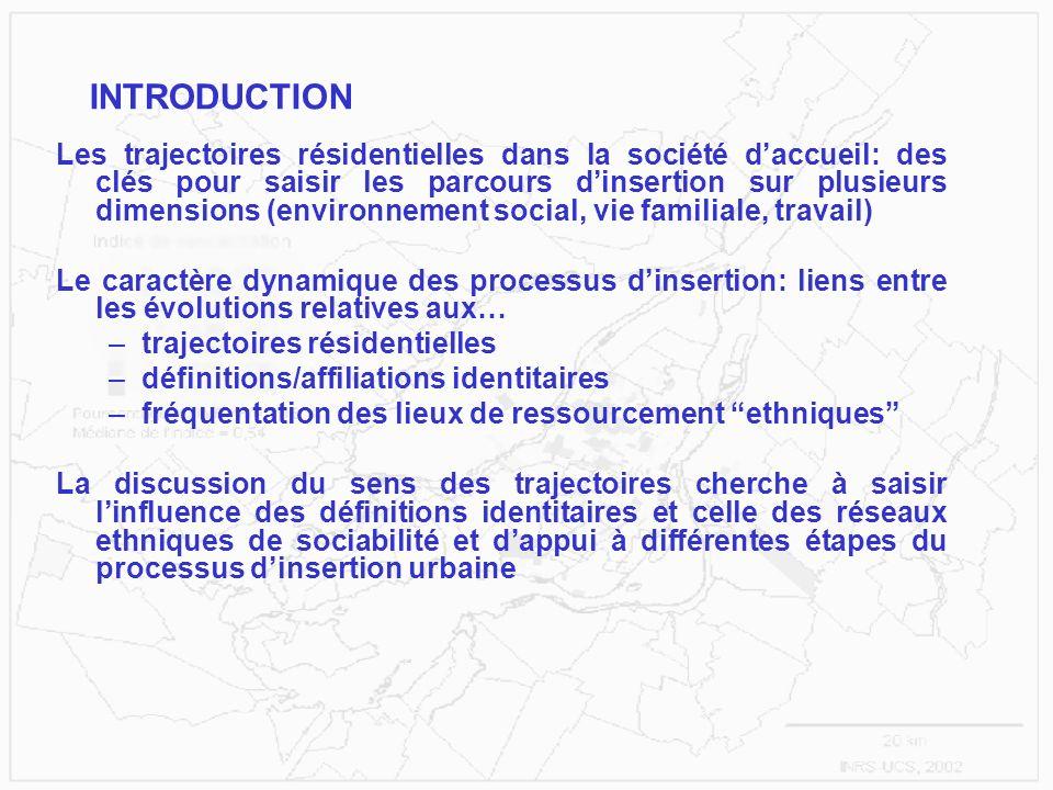 INTRODUCTION Les trajectoires résidentielles dans la société daccueil: des clés pour saisir les parcours dinsertion sur plusieurs dimensions (environn