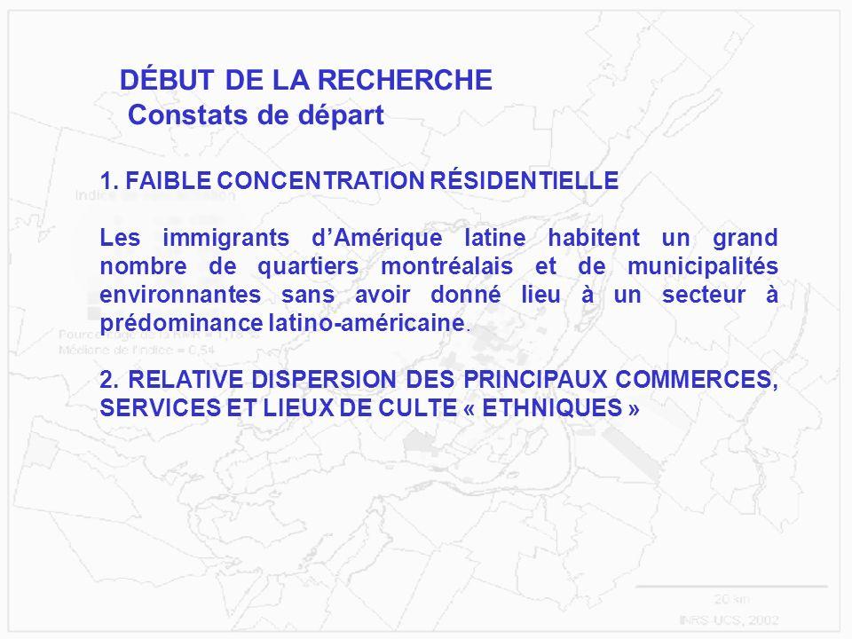 DÉBUT DE LA RECHERCHE Constats de départ 1. FAIBLE CONCENTRATION RÉSIDENTIELLE Les immigrants dAmérique latine habitent un grand nombre de quartiers m
