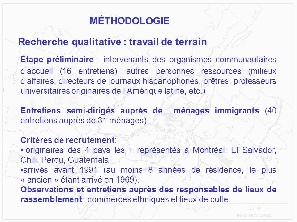MÉTHODOLOGIE Recherche qualitative : travail de terrain Étape préliminaire : intervenants des organismes communautaires daccueil (16 entretiens), autr