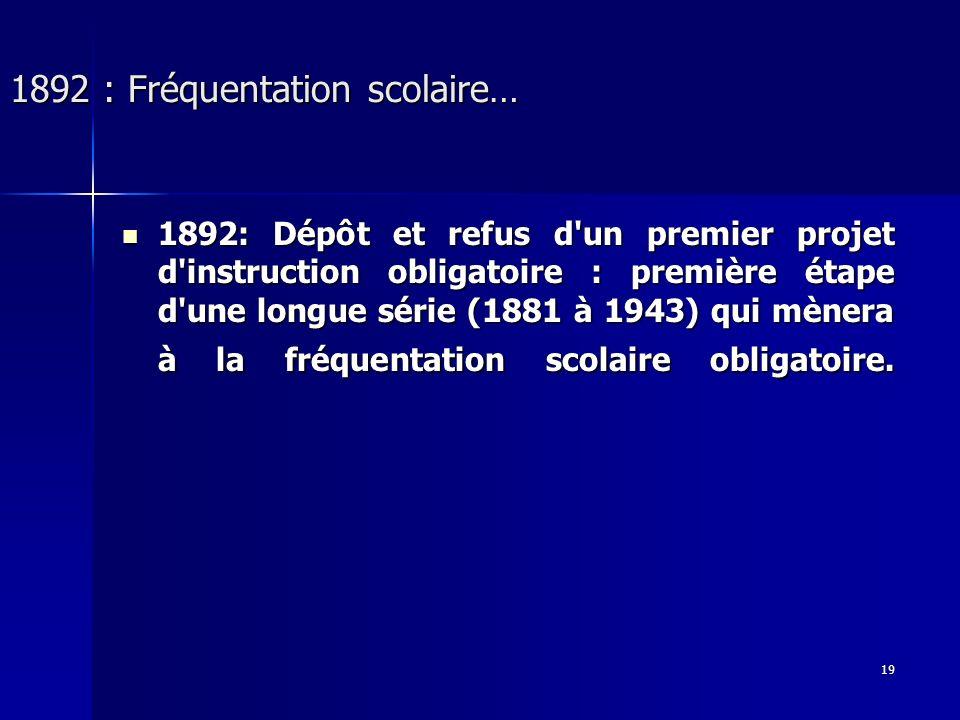 19 1892 : Fréquentation scolaire… 1892: Dépôt et refus d'un premier projet d'instruction obligatoire : première étape d'une longue série (1881 à 1943)