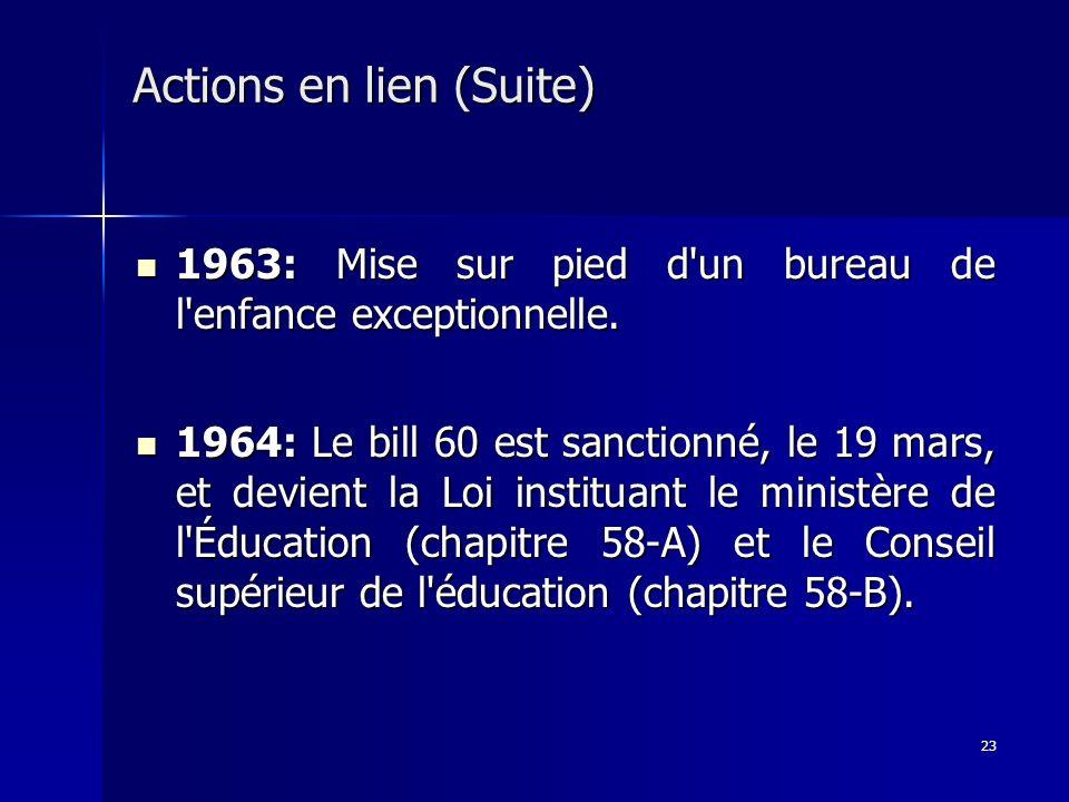 23 Actions en lien (Suite) 1963: Mise sur pied d'un bureau de l'enfance exceptionnelle. 1963: Mise sur pied d'un bureau de l'enfance exceptionnelle. 1