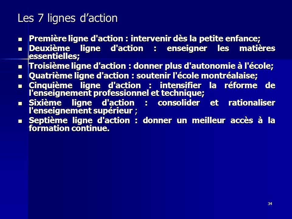 34 Les 7 lignes daction Première ligne d'action : intervenir dès la petite enfance; Première ligne d'action : intervenir dès la petite enfance; Deuxiè