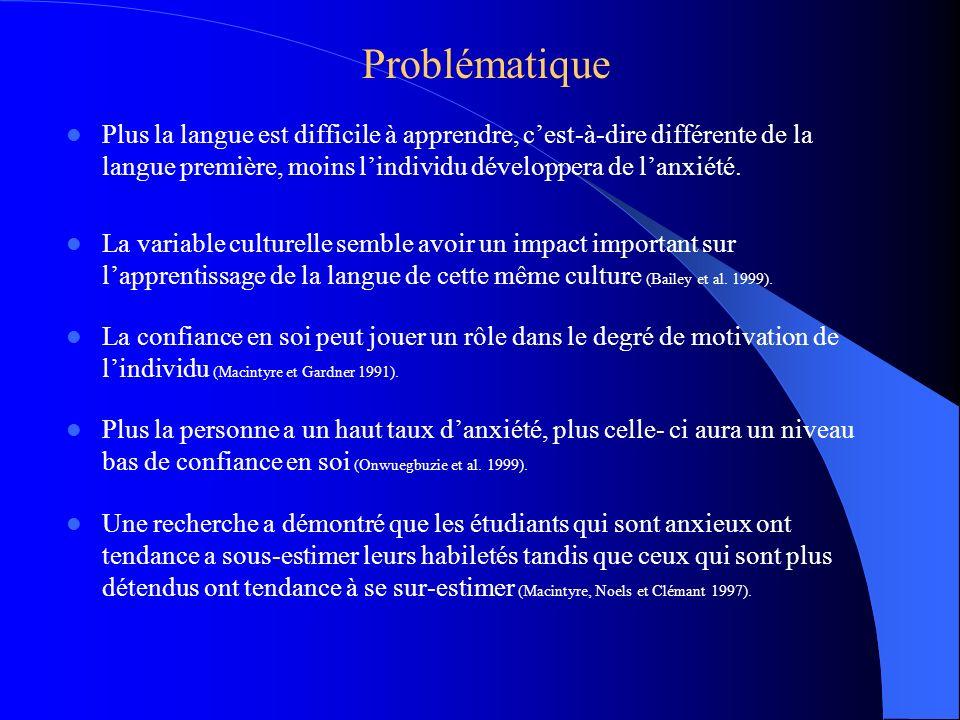 Lapprentissage dune langue comprendrait trois stades distinctifs: – – Les intrants: quand lindividu est en présence dun stimulus; – – Le processus: le stimulus doit être compris et ensuite enregistré; – – Les extrants: extérioriser le message enregistré antérieurement, et ce, par la parole ou lécrit.