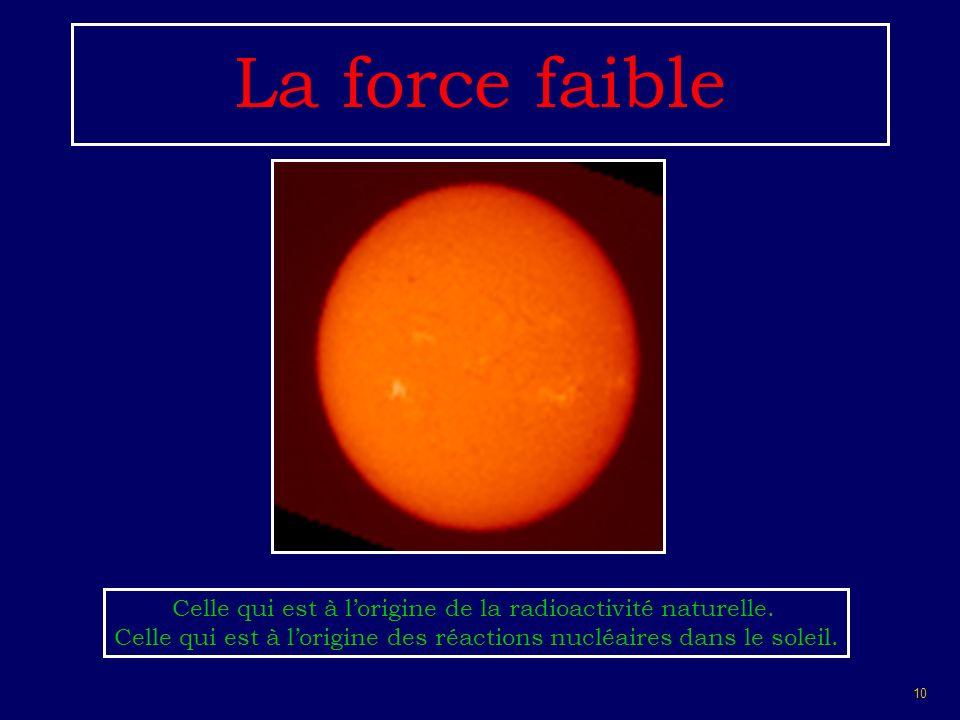 10 La force faible Celle qui est à lorigine de la radioactivité naturelle. Celle qui est à lorigine des réactions nucléaires dans le soleil.