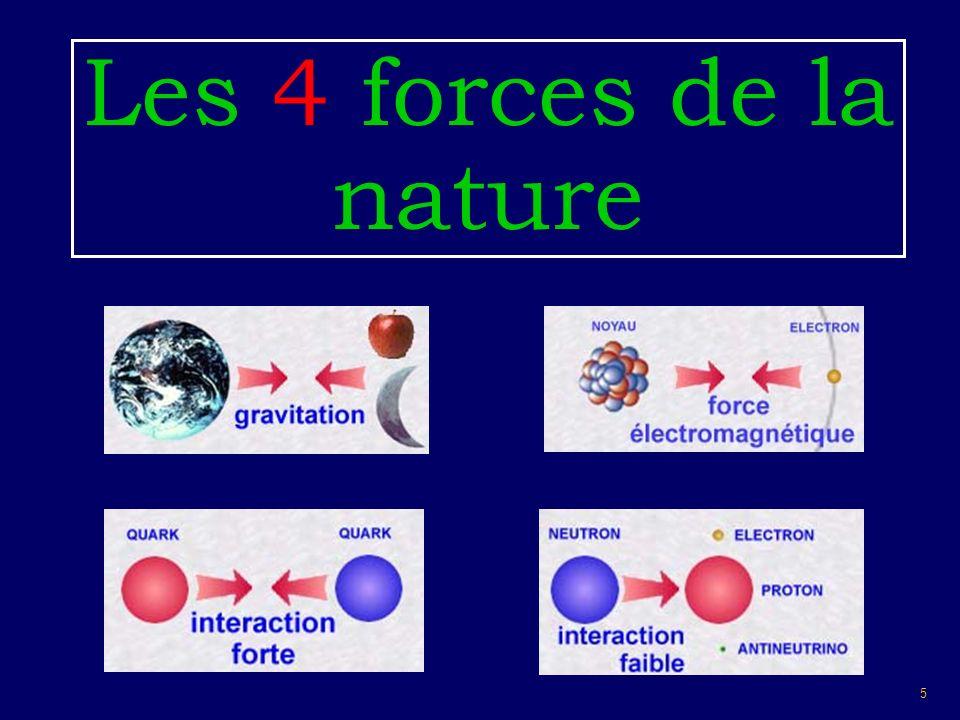 5 Les 4 forces de la nature