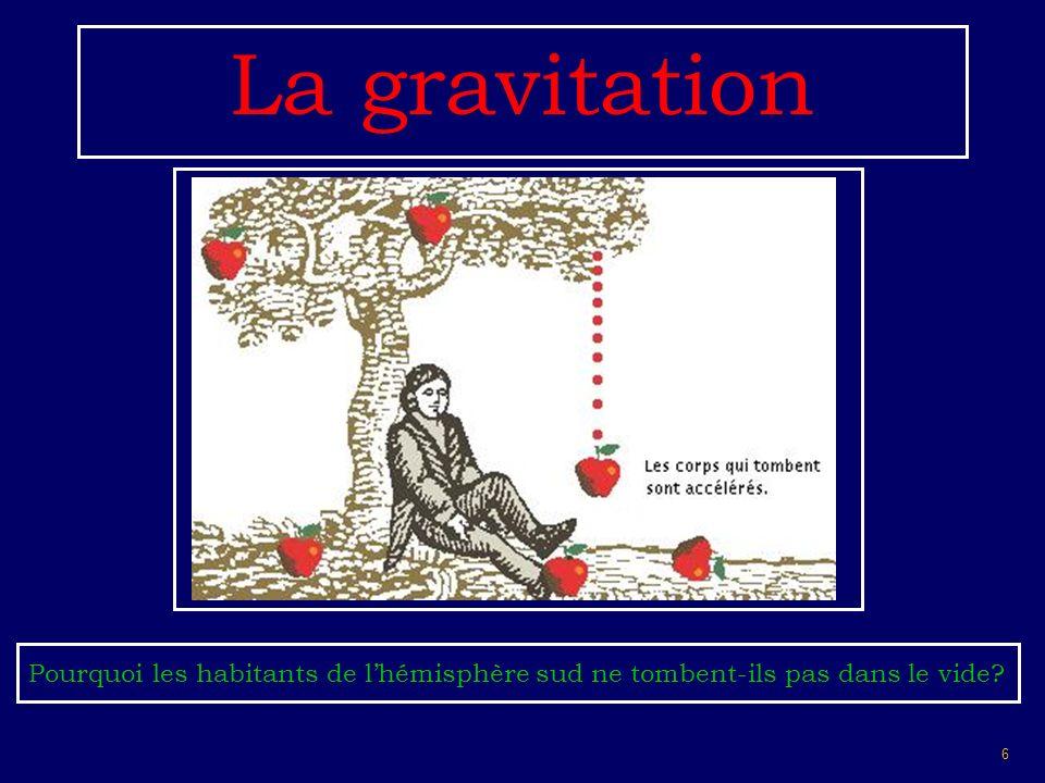 6 La gravitation Pourquoi les habitants de lhémisphère sud ne tombent-ils pas dans le vide?