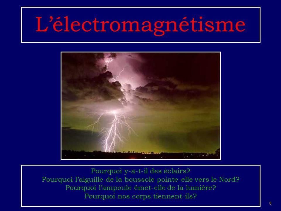 8 Lélectromagnétisme Pourquoi y-a-t-il des éclairs? Pourquoi laiguille de la boussole pointe-elle vers le Nord? Pourquoi lampoule émet-elle de la lumi