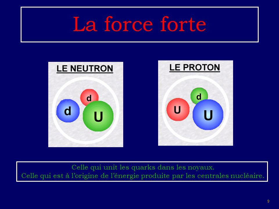 9 La force forte Celle qui unit les quarks dans les noyaux. Celle qui est à lorigine de lénergie produite par les centrales nucléaire.