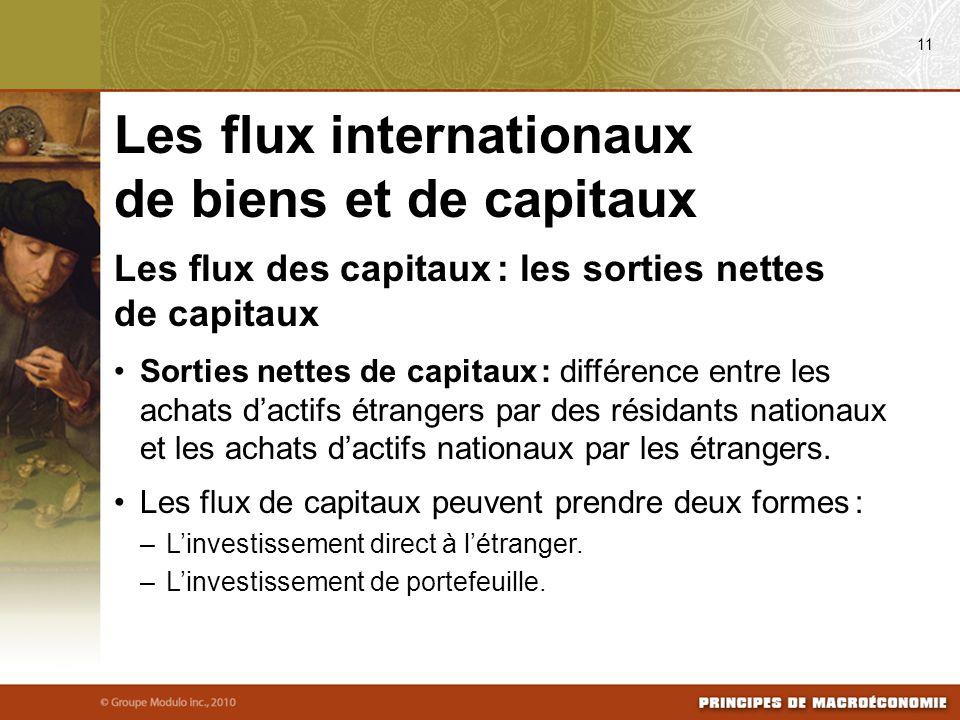 Les flux des capitaux : les sorties nettes de capitaux Sorties nettes de capitaux : différence entre les achats dactifs étrangers par des résidants nationaux et les achats dactifs nationaux par les étrangers.