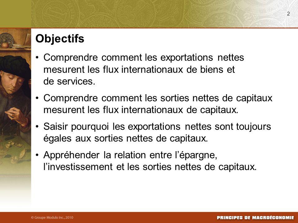 Comprendre comment les exportations nettes mesurent les flux internationaux de biens et de services.