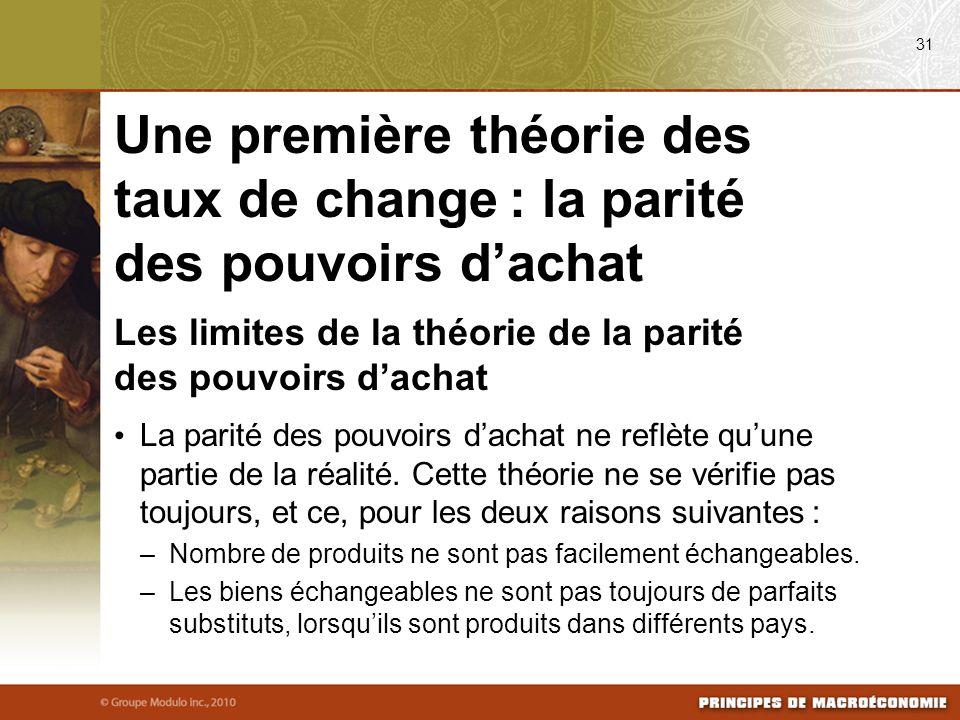 Les limites de la théorie de la parité des pouvoirs dachat La parité des pouvoirs dachat ne reflète quune partie de la réalité.