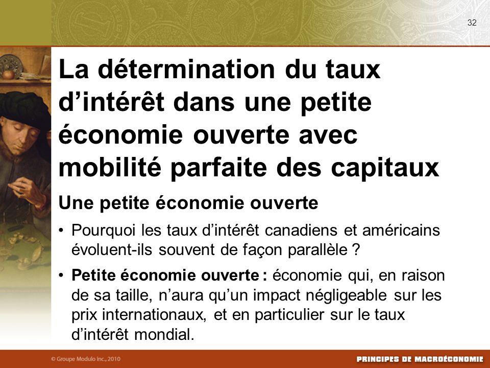 Une petite économie ouverte Pourquoi les taux dintérêt canadiens et américains évoluent-ils souvent de façon parallèle .
