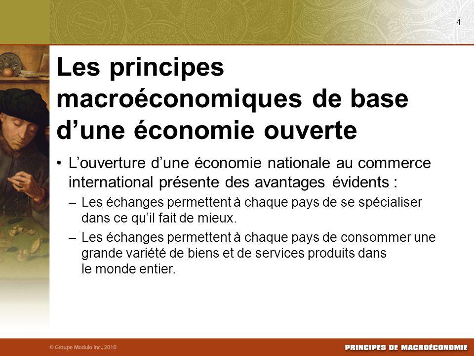 Louverture dune économie nationale au commerce international présente des avantages évidents : –Les échanges permettent à chaque pays de se spécialiser dans ce quil fait de mieux.