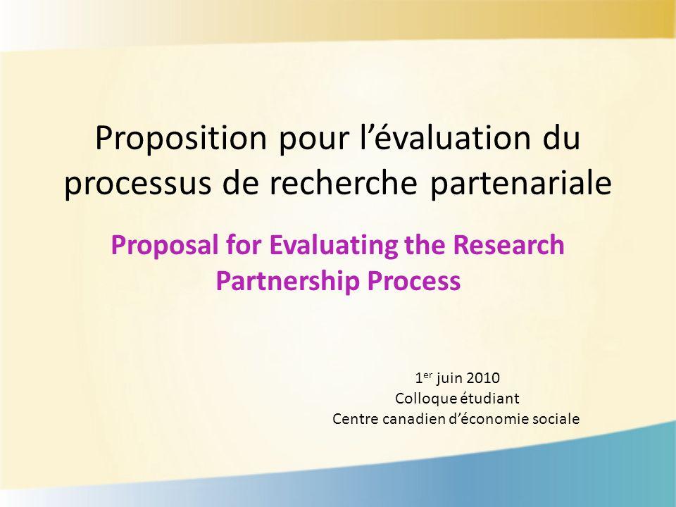 Proposition pour lévaluation du processus de recherche partenariale Proposal for Evaluating the Research Partnership Process 1 er juin 2010 Colloque étudiant Centre canadien déconomie sociale