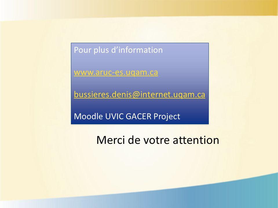 Pour plus dinformation www.aruc-es.uqam.ca bussieres.denis@internet.uqam.ca Moodle UVIC GACER Project Pour plus dinformation www.aruc-es.uqam.ca bussieres.denis@internet.uqam.ca Moodle UVIC GACER Project Merci de votre attention