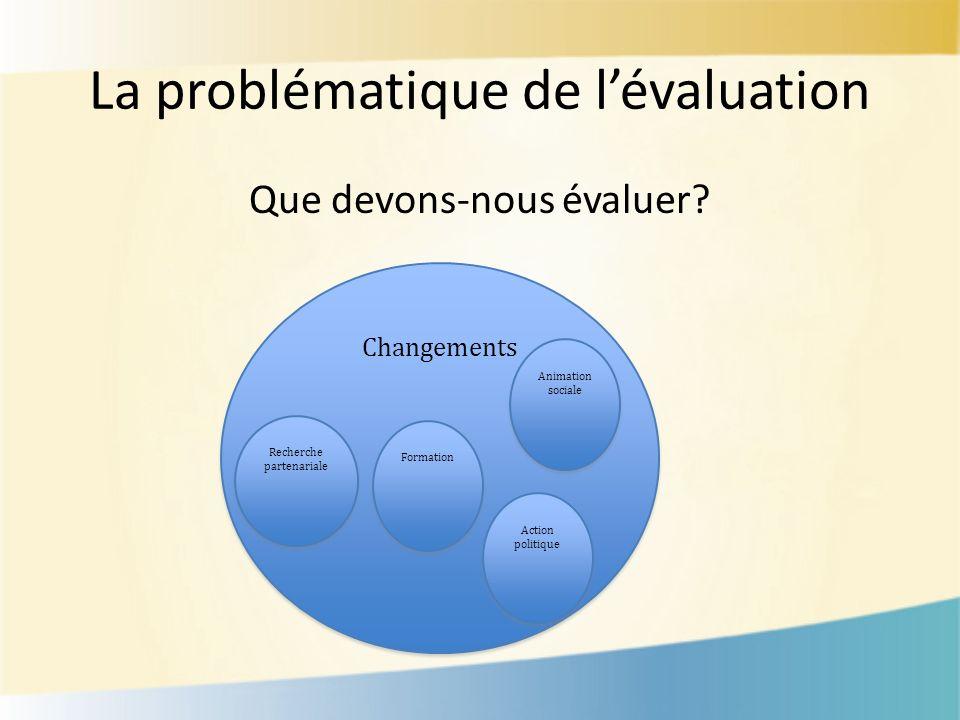 La problématique de lévaluation Que devons-nous évaluer? Changements Action politique Animation sociale Recherche partenariale Recherche partenariale
