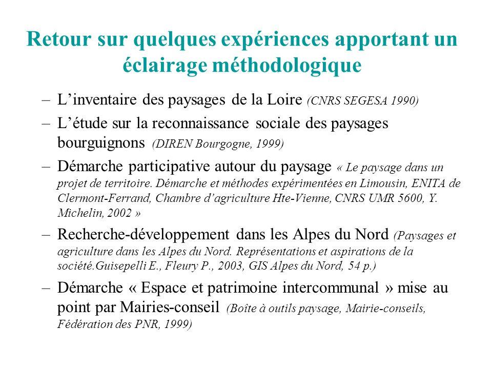 Retour sur quelques expériences apportant un éclairage méthodologique –Linventaire des paysages de la Loire (CNRS SEGESA 1990) –Létude sur la reconnai