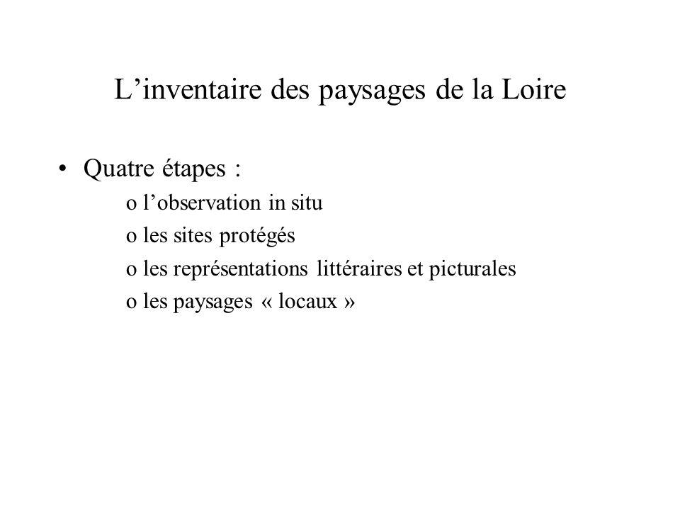 Linventaire des paysages de la Loire Quatre étapes : olobservation in situ oles sites protégés oles représentations littéraires et picturales oles pay