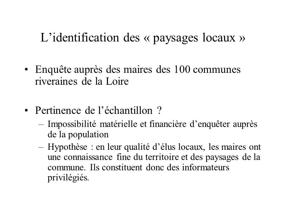 Lidentification des « paysages locaux » Enquête auprès des maires des 100 communes riveraines de la Loire Pertinence de léchantillon ? –Impossibilité