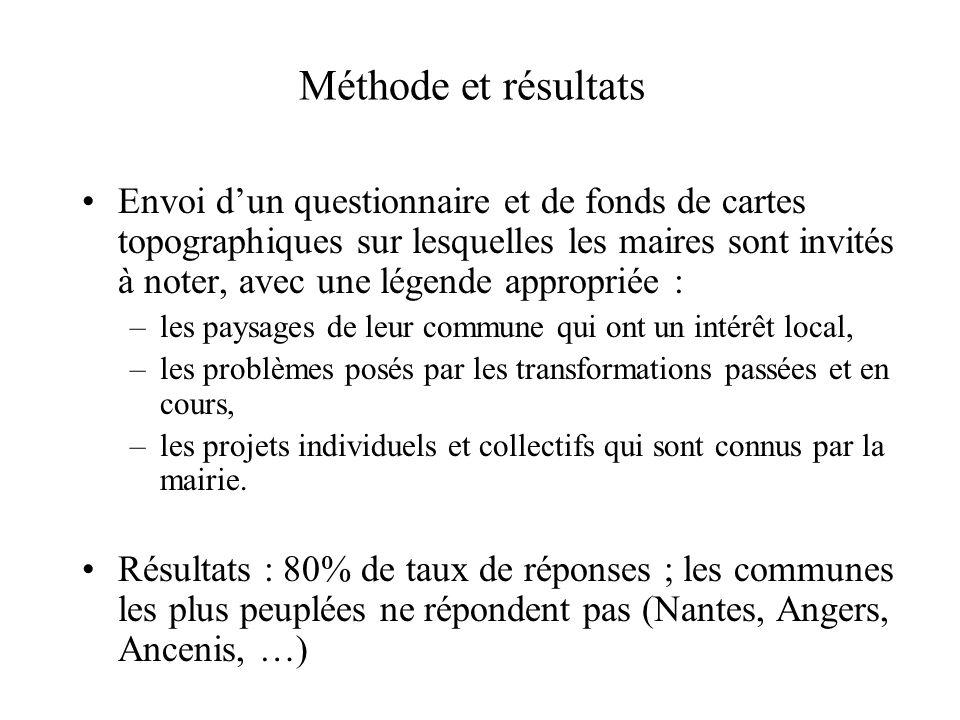 Méthode et résultats Envoi dun questionnaire et de fonds de cartes topographiques sur lesquelles les maires sont invités à noter, avec une légende app