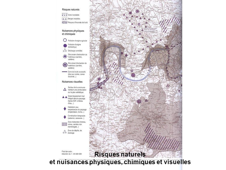 Risques naturels et nuisances physiques, chimiques et visuelles