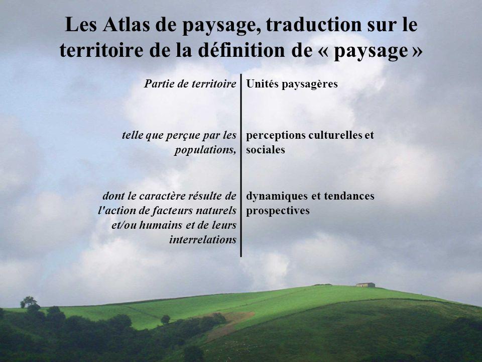 Les Atlas de paysage, traduction sur le territoire de la définition de « paysage » Partie de territoireUnités paysagères telle que perçue par les popu
