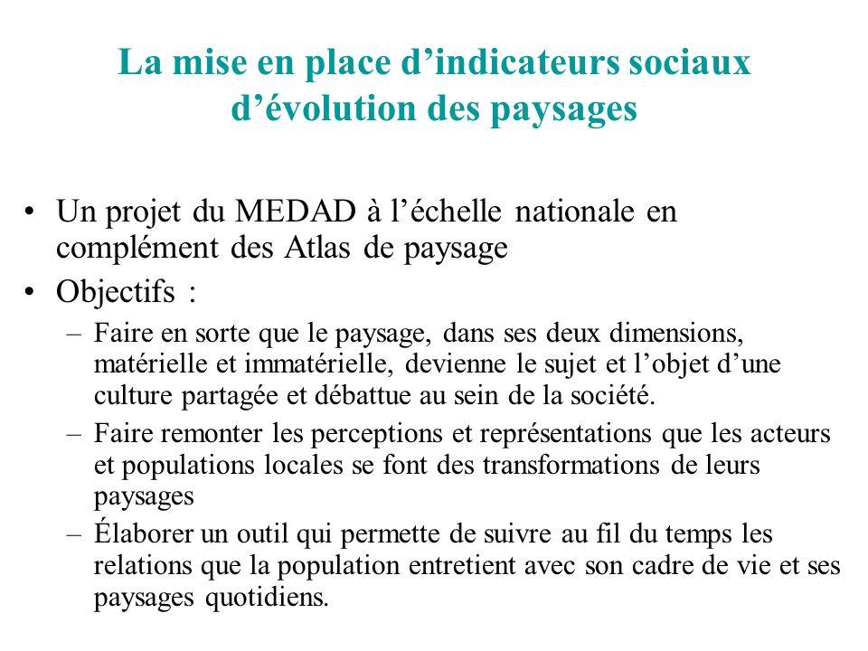 La mise en place dindicateurs sociaux dévolution des paysages Un projet du MEDAD à léchelle nationale en complément des Atlas de paysage Objectifs : –