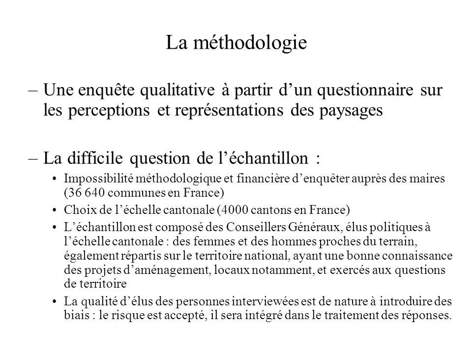La méthodologie –Une enquête qualitative à partir dun questionnaire sur les perceptions et représentations des paysages –La difficile question de léch
