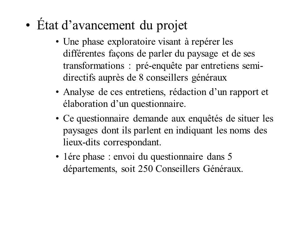 État davancement du projet Une phase exploratoire visant à repérer les différentes façons de parler du paysage et de ses transformations : pré-enquête