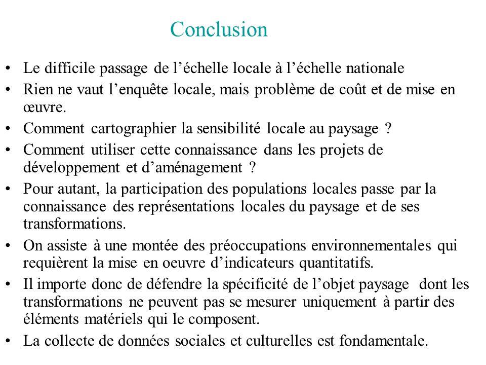 Conclusion Le difficile passage de léchelle locale à léchelle nationale Rien ne vaut lenquête locale, mais problème de coût et de mise en œuvre. Comme