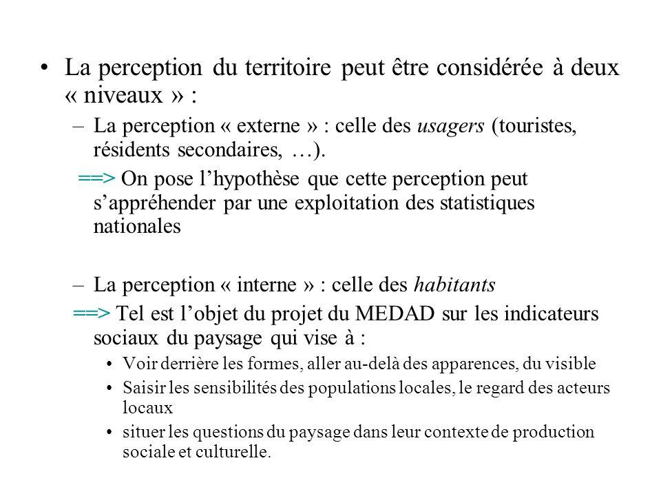 La perception du territoire peut être considérée à deux « niveaux » : –La perception « externe » : celle des usagers (touristes, résidents secondaires