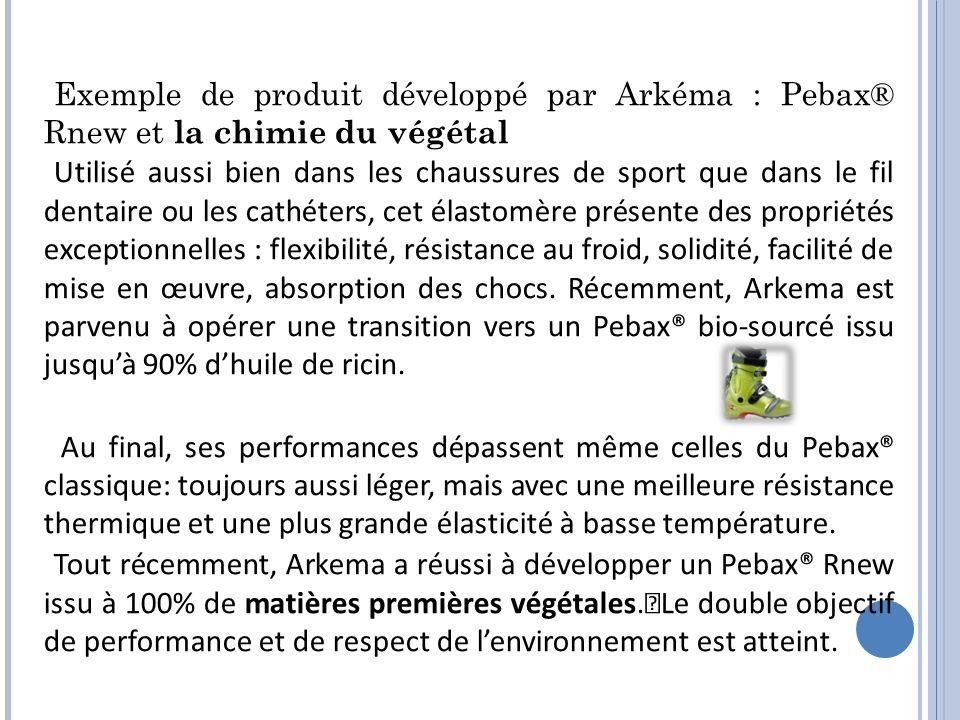 Exemple de produit développé par Arkéma : Pebax® Rnew et la chimie du végétal Utilisé aussi bien dans les chaussures de sport que dans le fil dentaire
