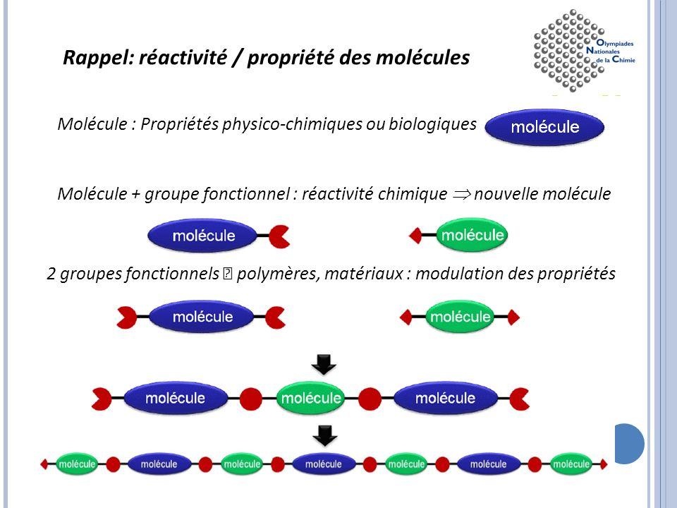 Rappel: réactivité / propriété des molécules Molécule : Propriétés physico-chimiques ou biologiques Molécule + groupe fonctionnel : réactivité chimiqu