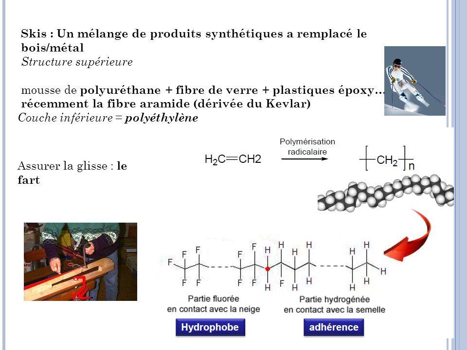 Skis : Un mélange de produits synthétiques a remplacé le bois/métal Structure supérieure mousse de polyuréthane + fibre de verre + plastiques époxy… e