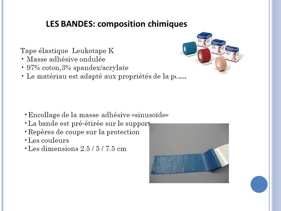 Tape élastique Leukotape K Masse adhésive ondulée 97% coton,3% spandex/acrylate Le matériau est adapté aux propriétés de la peau Encollage de la masse