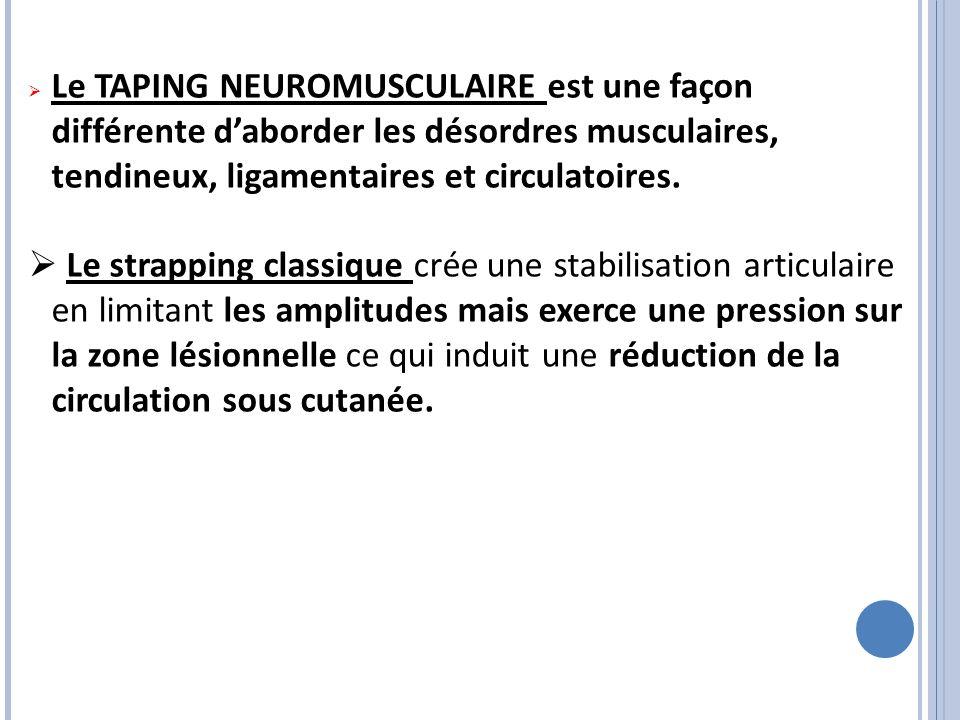 Le TAPING NEUROMUSCULAIRE est une façon différente daborder les désordres musculaires, tendineux, ligamentaires et circulatoires. Le strapping classiq