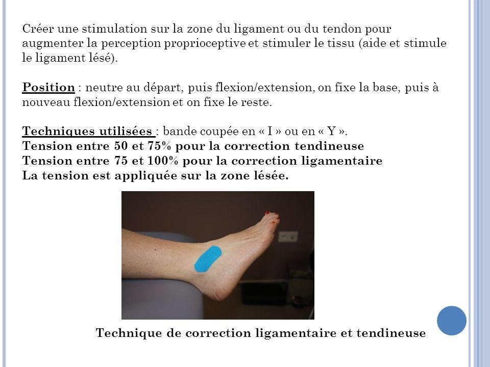 Créer une stimulation sur la zone du ligament ou du tendon pour augmenter la perception proprioceptive et stimuler le tissu (aide et stimule le ligame