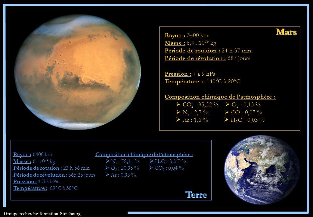 Groupe recherche formation-Strasbourg Mars Rayon : 3400 km Masse : 6,4. 10 23 kg Période de rotation : 24 h 37 min Période de révolution : 687 jours P