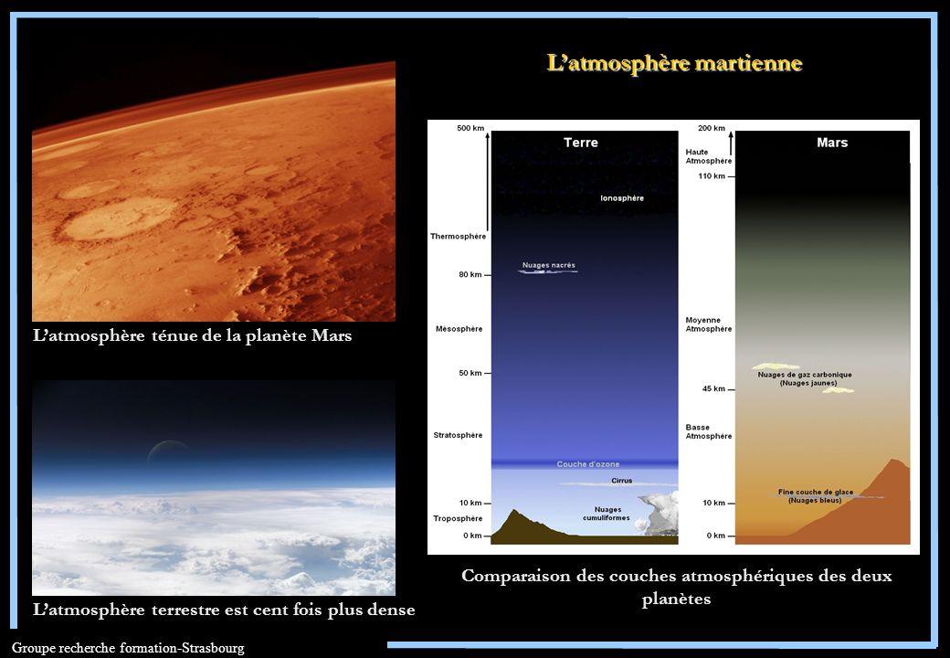 Groupe recherche formation-Strasbourg Latmosphère ténue de la planète Mars Latmosphère terrestre est cent fois plus dense Comparaison des couches atmo
