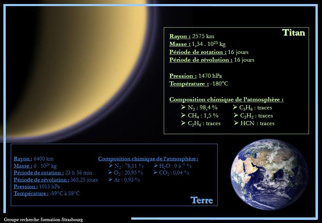 Groupe recherche formation-Strasbourg Titan Terre Rayon : 6400 km Composition chimique de latmosphère : Masse : 6. 10 24 kg N 2 : 78,11 % H 2 O : 0 à