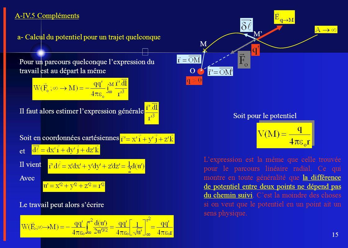 15 A-IV.5 Compléments a- Calcul du potentiel pour un trajet quelconque Pour un parcours quelconque lexpression du travail est au départ la même Il fau
