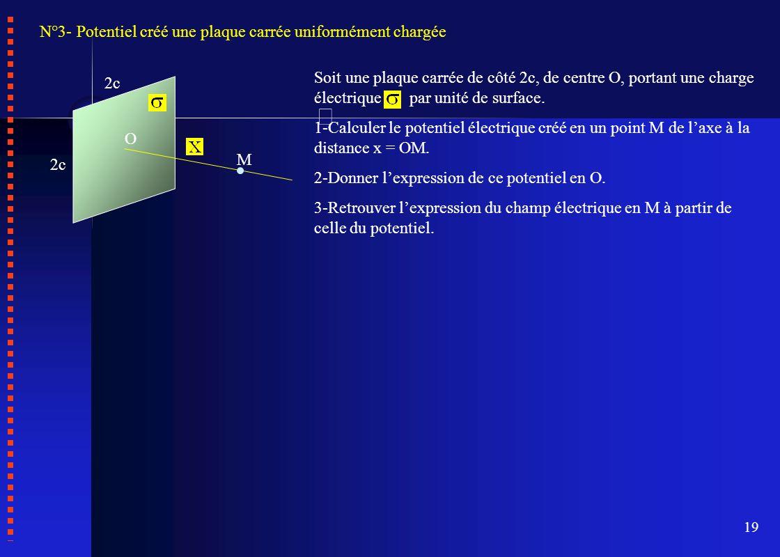 19 N°3- Potentiel créé une plaque carrée uniformément chargée M O 2c Soit une plaque carrée de côté 2c, de centre O, portant une charge électrique par